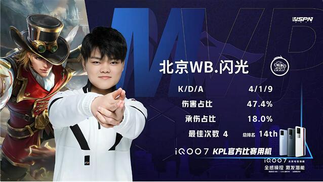 王者荣耀春季赛RW侠决胜局击败北京WB