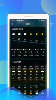 sunny天气预报